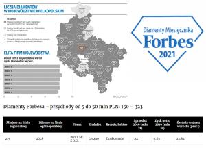 Diamenty Forbes- BOTT